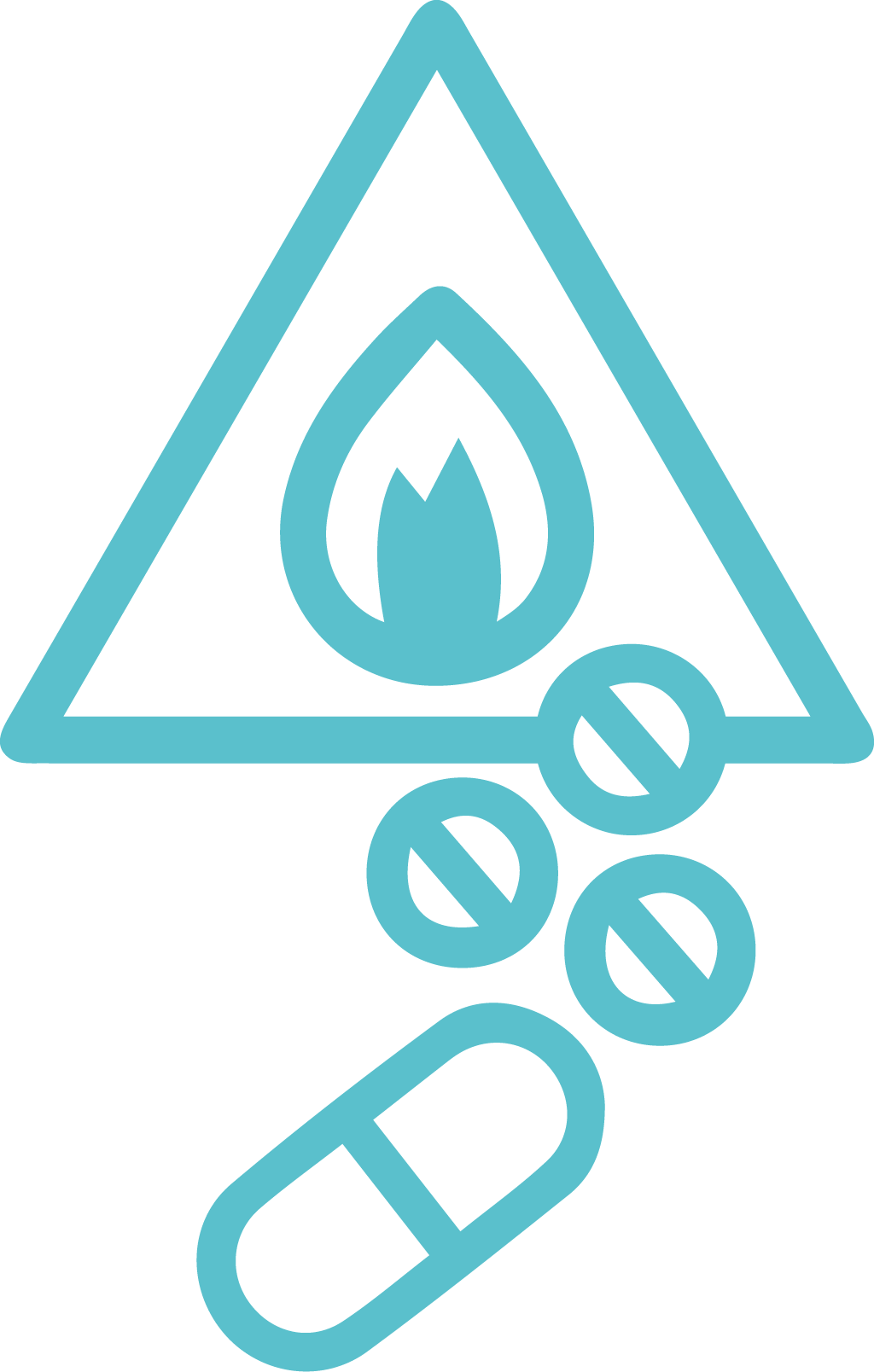 Analisi dei Gas di Processo ad Uso Farmaceutico ed Alimentare
